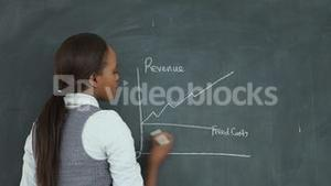 Video of a teacher next to a chart drawn on a blackboard
