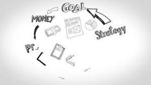 Black and white animation of cycle business plan