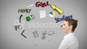 Smiling woman watching animation of business plan cycle