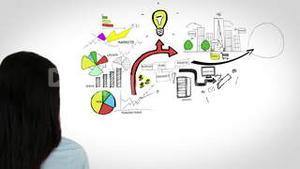 Colored animation showing business plan and a woman touching