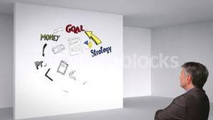 Colored animation showing business plan cycle in 3d room and man watching