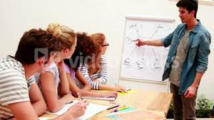 Student presenting an idea to his classmates
