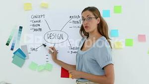 Designer presenting her ideas on a whiteboard