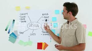 Designer presenting his ideas on a whiteboard