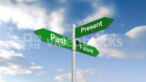 Past present future signpost against blue sky