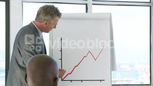 CEO financial in a business meeting