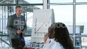 CEO in a businessmeeting explaining with a Whiteboard