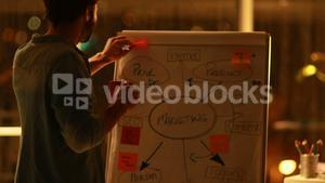 Business executive working on white board while having coffee