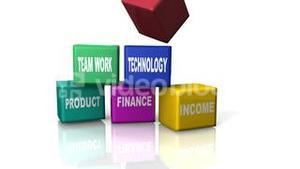 Building blocks of a business